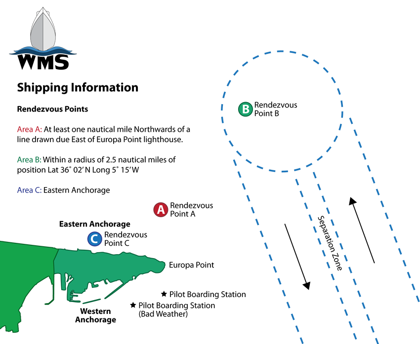 Shipping Agent Rendezvous Points in Gibraltar